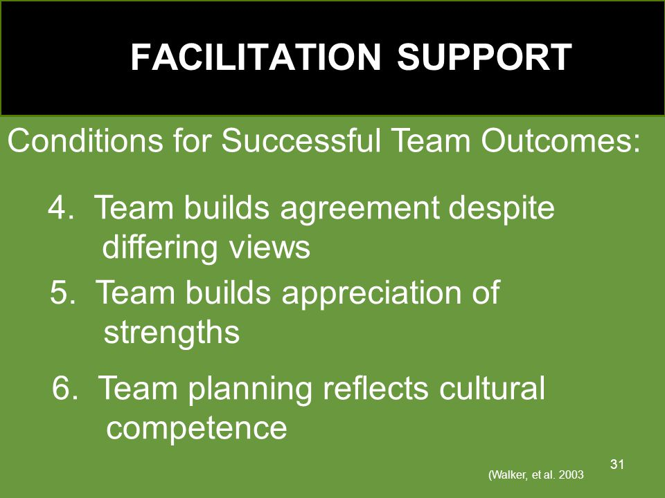 FACILITATION SUPPORT Conditions for Successful Team Outcomes: 4.
