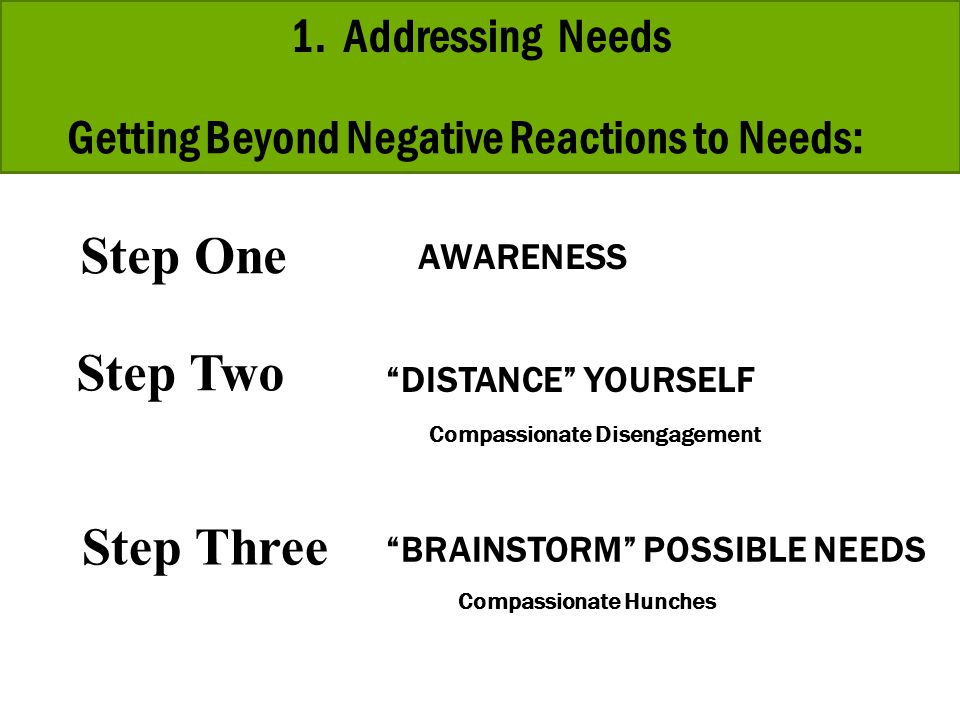 1. Addressing Needs Getting Beyond Negative Reactions to Needs: Step One AWARENESS Step Two DISTANCE YOURSELF Compassionate Disengagement Step Three B