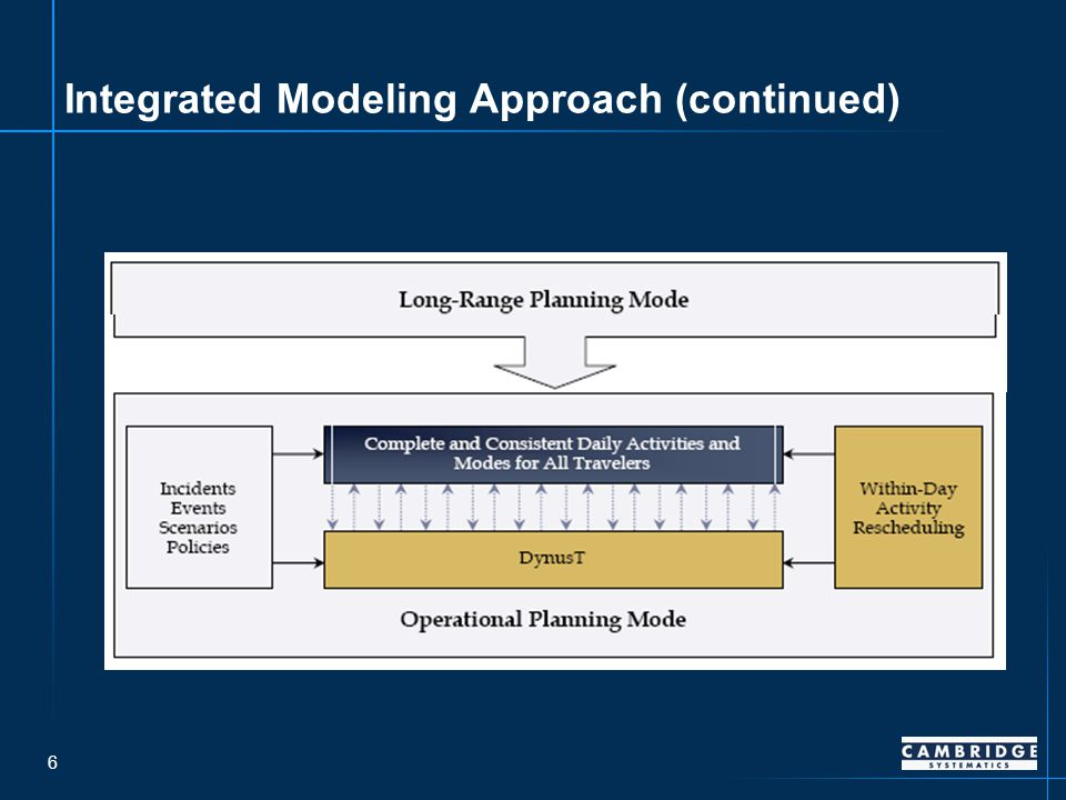 6 Integrated Modeling Approach (continued)