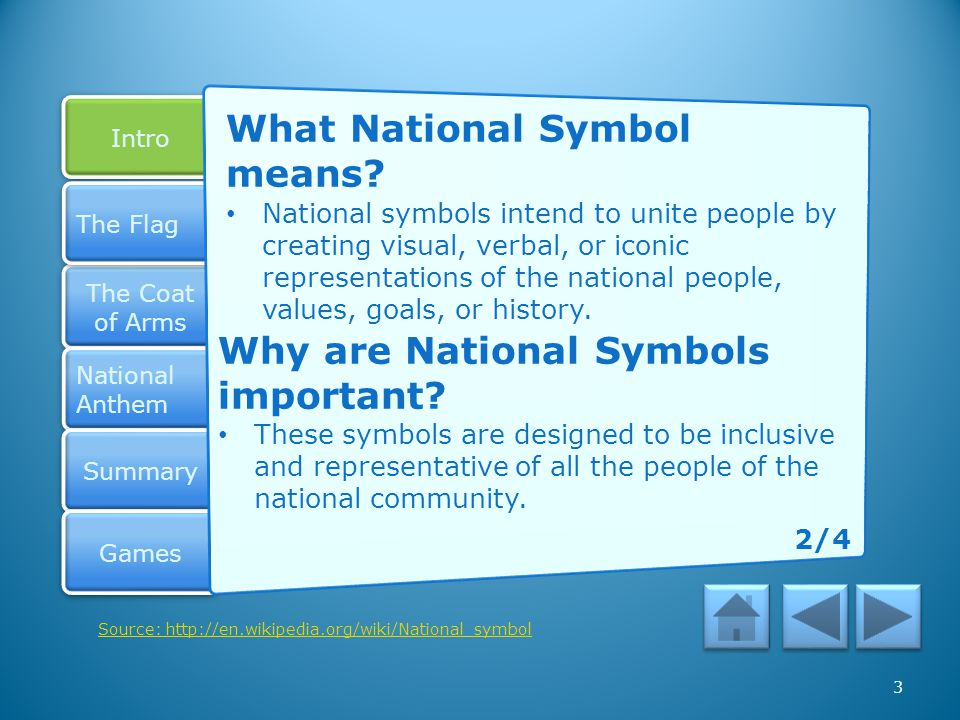 Intro The Coat of Arms The Coat of Arms National Anthem National Anthem Summary Games The Flag 3 What National Symbol means.
