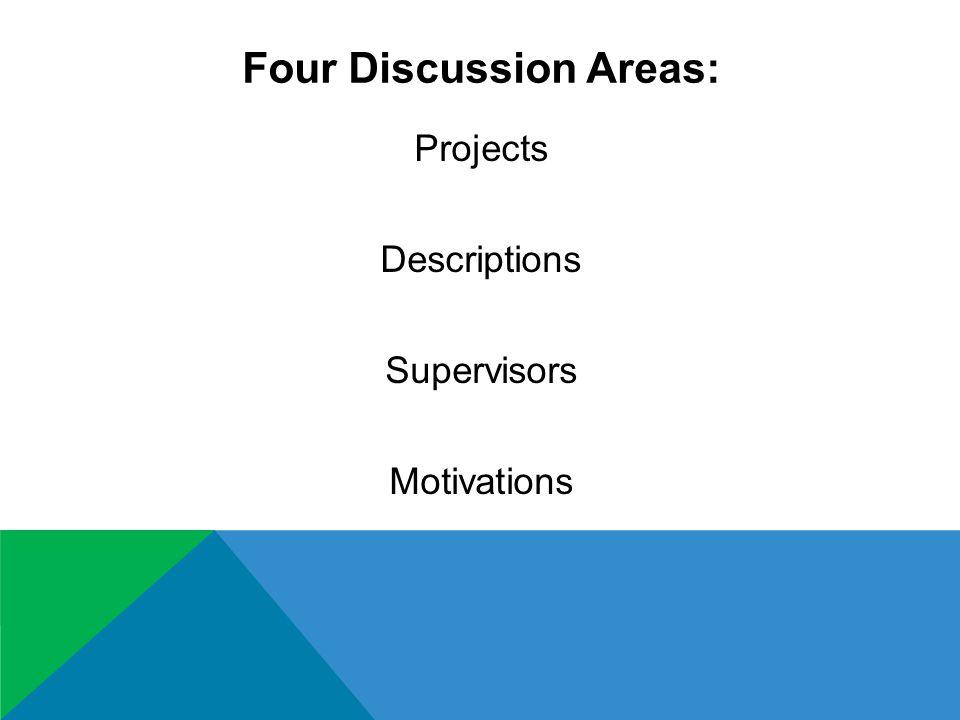Four Discussion Areas: Projects Descriptions Supervisors Motivations