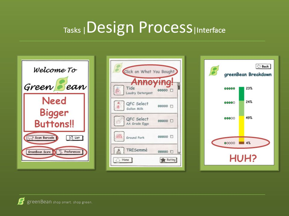 greenBean shop smart. shop green. Tasks | Design Process |Interface Annoying.