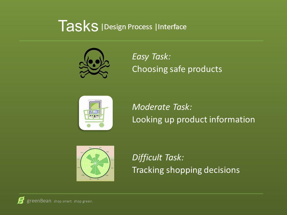 Tasks | Design Process |Interface EnvironmentPrice LinneaSylviaJeff greenBean shop smart.