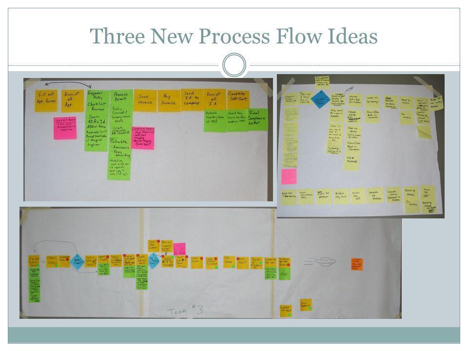 Three New Process Flow Ideas