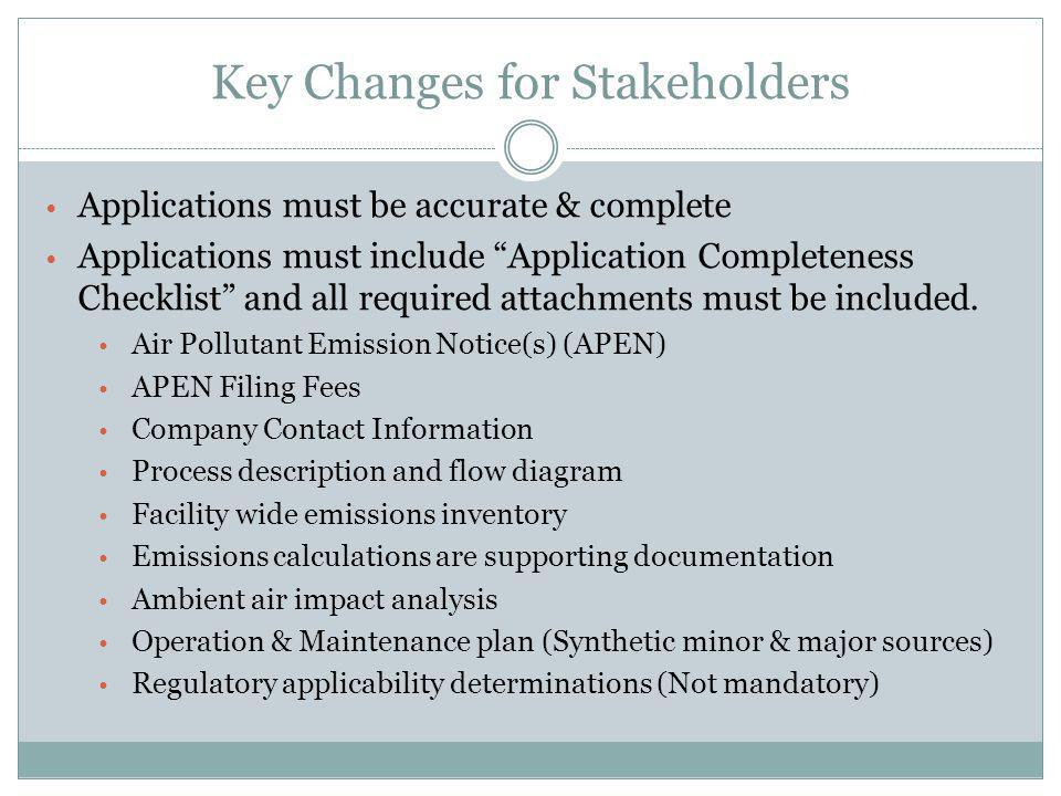 Key Changes for Stakeholders Applications must be accurate & complete Applications must include Application Completeness Checklist and all required attachments must be included.