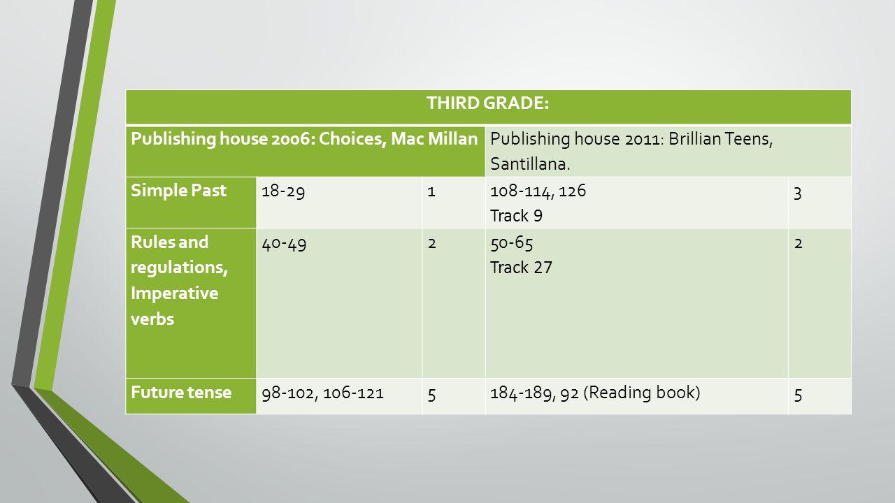 THIRD GRADE: Publishing house 2006: Choices, Mac Millan Publishing house 2011: Brillian Teens, Santillana. Simple Past18-291 108-114, 126 Track 9 3 Ru