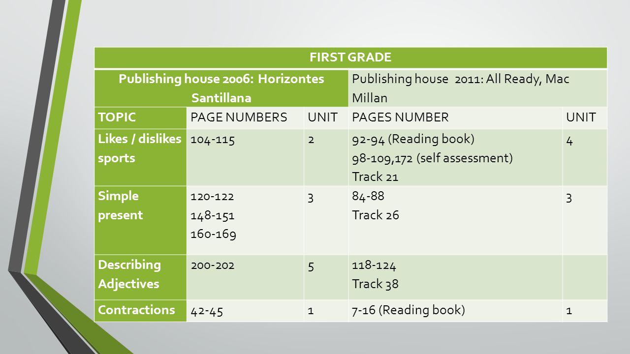 SECOND GRADE: Publishing house 2006: Living English.