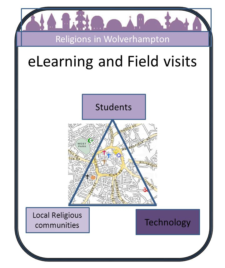 eLearning Experiential encounter with religion through a synchronic and diachronic study of religious communities.
