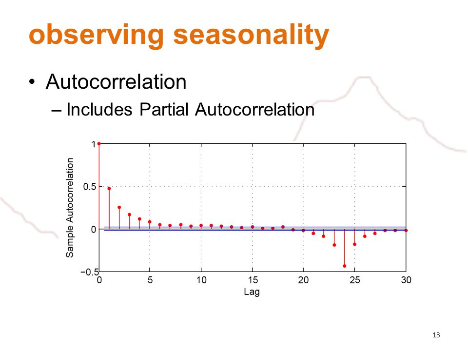 observing seasonality Autocorrelation –Includes Partial Autocorrelation 13