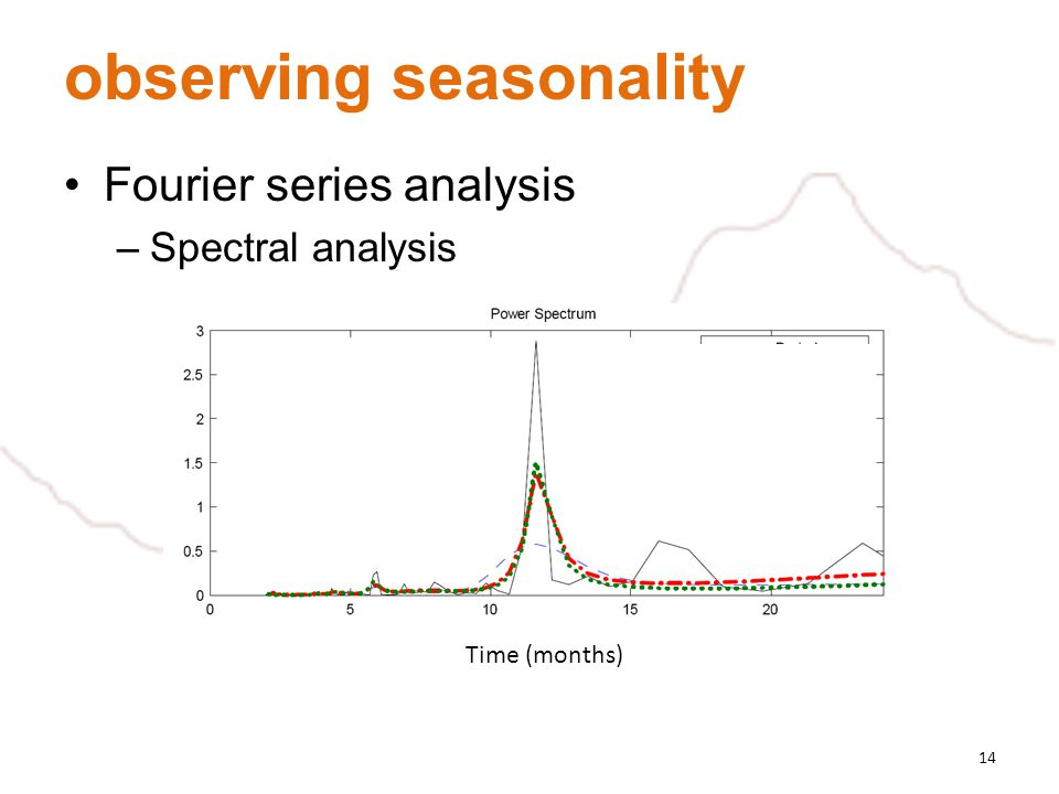 observing seasonality Fourier series analysis –Spectral analysis 14 Time (months)