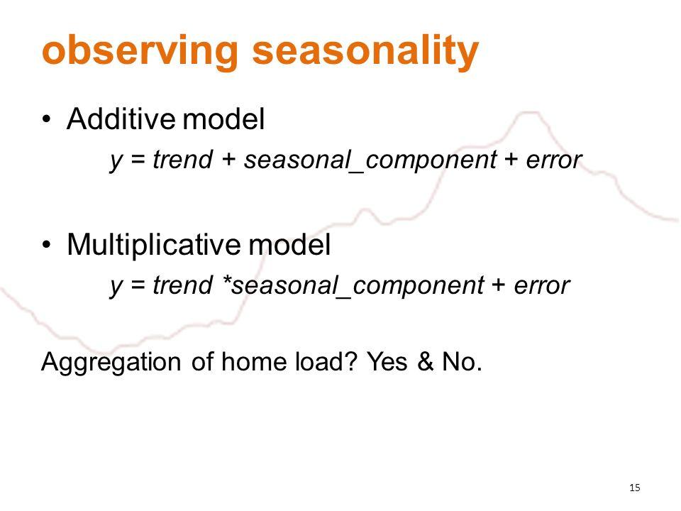 observing seasonality Additive model y = trend + seasonal_component + error Multiplicative model y = trend *seasonal_component + error Aggregation of home load.