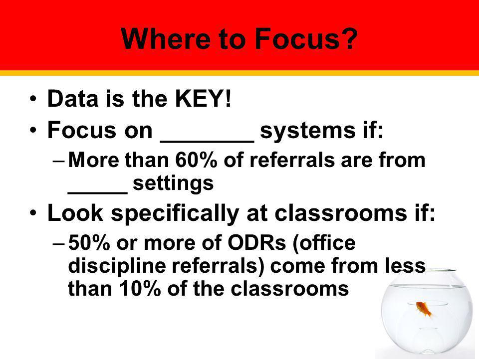 Where to Focus? Data is the KEY! Focus on _______ systems if: –More than 60% of referrals are from _____ settings Look specifically at classrooms if: