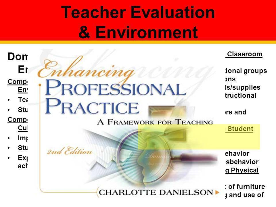 TO MANAGE YOUR CLASSROOM Evidence Based Practices