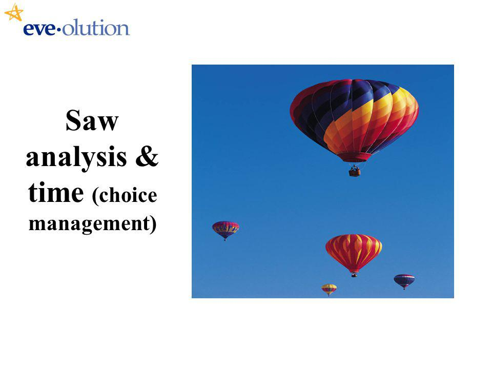 Saw analysis & time (choice management)