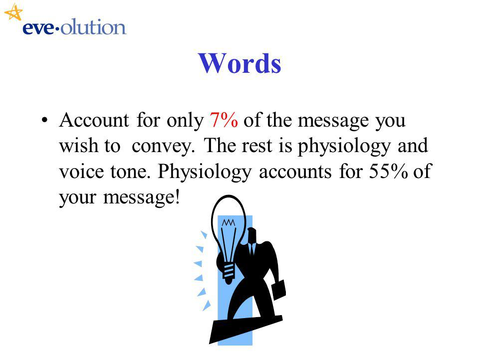 Words Account for only 7% of the message you wish to convey.