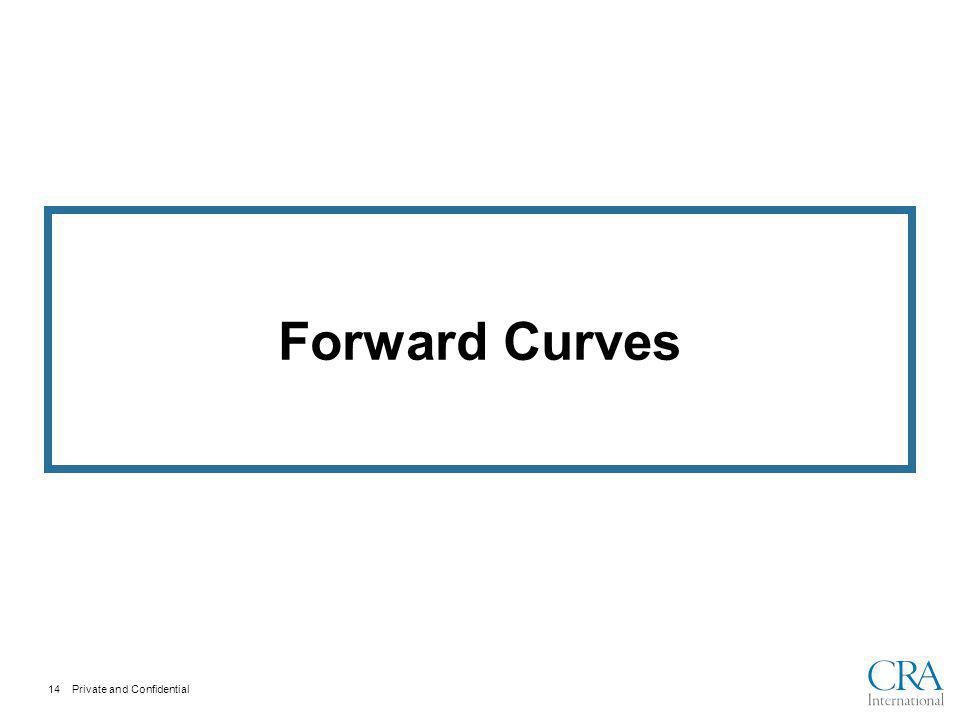 Private and Confidential 14 Forward Curves