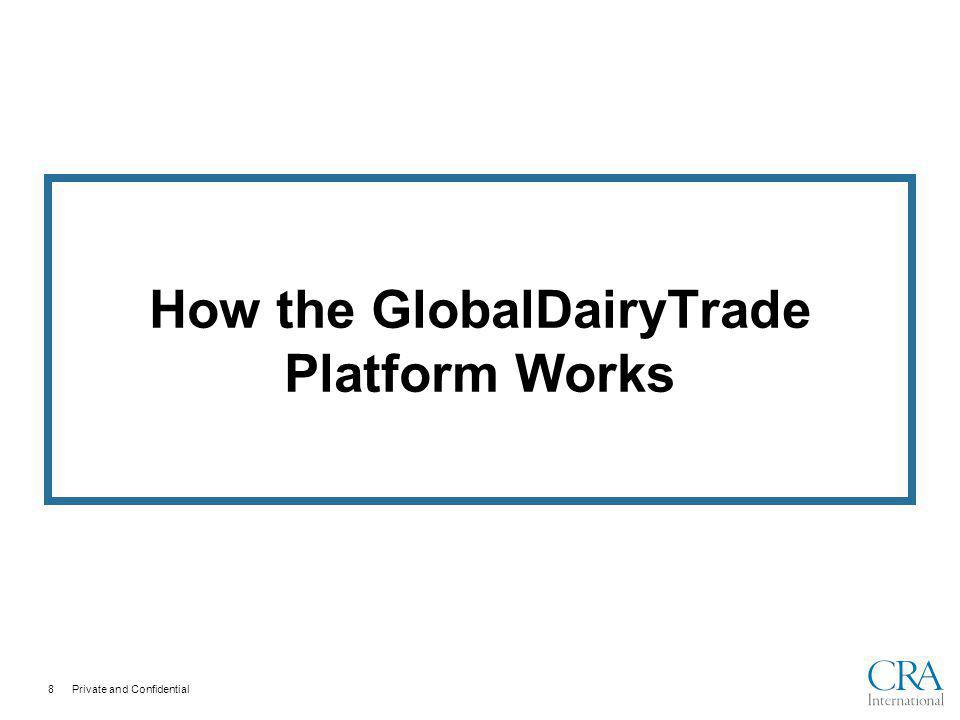 Private and Confidential Overview of GDT 9 Independent GDT Advisory Board Rotating membership includes sellers and buyers GlobalDairyTrade Holdings Ltd and CRA participate as non-members Reviews any proposed changes to the GDT market rules and operation of the trading platform Lead designer and developer of the trading platform Conducts each trading event Implements ongoing enhancements to the process and the trading platform Independent Trading Manager Facilitates seller and buyer registration to participate Performs administrative functions Promotes growth of GDT Annual audits monitor GDTs independence Subsidiary of Fonterra GlobalDairyTrade Holdings Ltd (GDT Ltd) Sellers To become a seller: Commit to offer at least 5,000 MT/year of product through GDT Demonstrate to GDT Ltd that offering its product through the trading platform has a reasonable chance of commercial success To become a buyer: Provide the standard information requested Demonstrate the intent to actively participate in trading events To be eligible to bid for a sellers product: need to be qualified by that seller Buyers