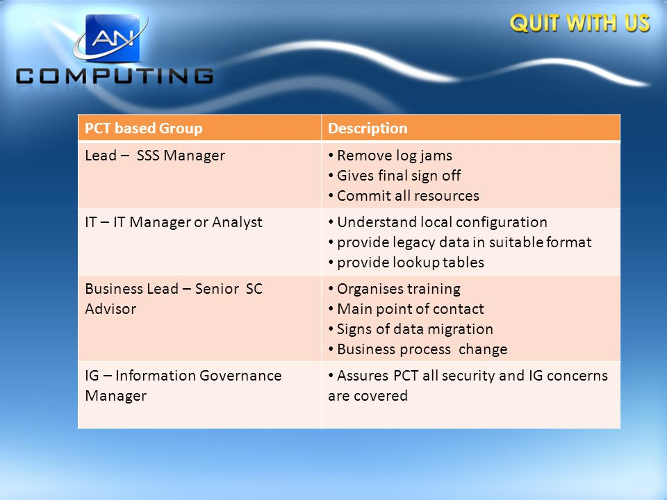 PCT based GroupDescription Lead – SSS Manager Remove log jams Gives final sign off Commit all resources IT – IT Manager or Analyst Understand local configuration provide legacy data in suitable format provide lookup tables Business Lead – Senior SC Advisor Organises training Main point of contact Signs of data migration Business process change IG – Information Governance Manager Assures PCT all security and IG concerns are covered