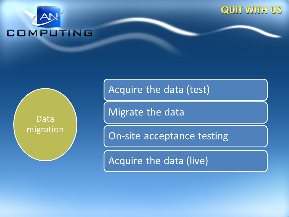 Acquire the data (test)Migrate the dataOn-site acceptance testingAcquire the data (live) Data migration