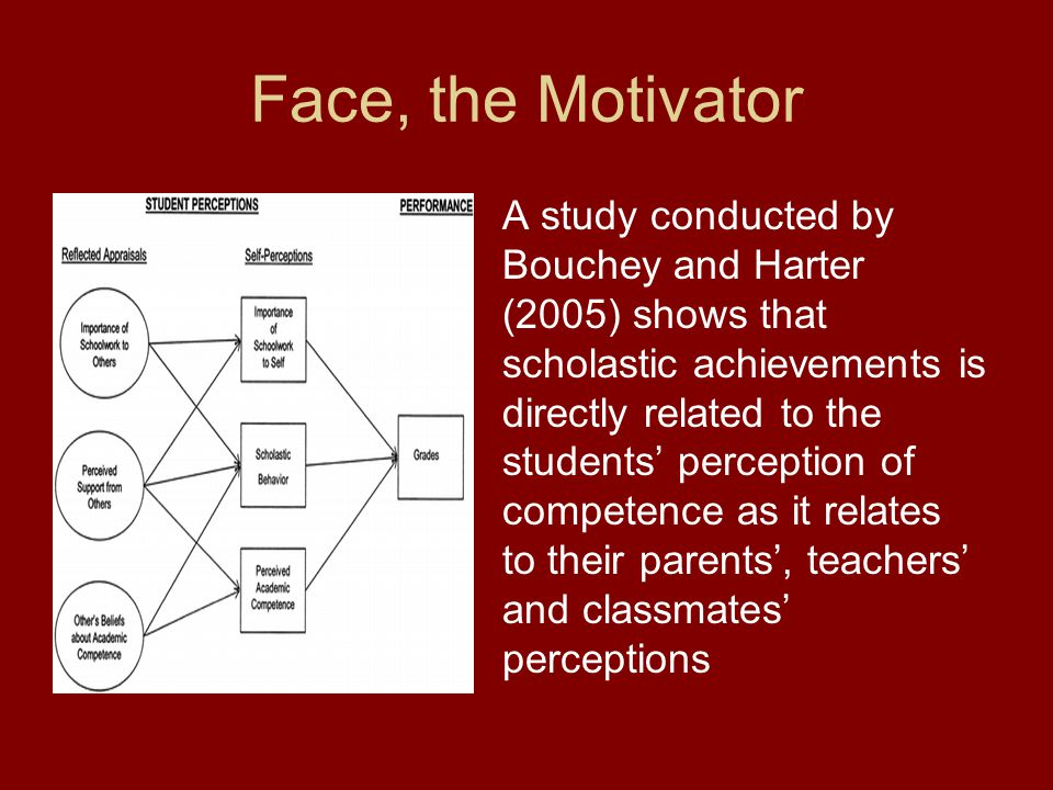 Face, the Motivator A study conducted by Bouchey and Harter (2005) shows that scholastic achievements is directly related to the students perception o