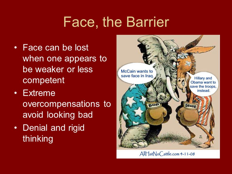 Face, the Barrier Face can be lost when one appears to be weaker or less competent Extreme overcompensations to avoid looking bad Denial and rigid thi