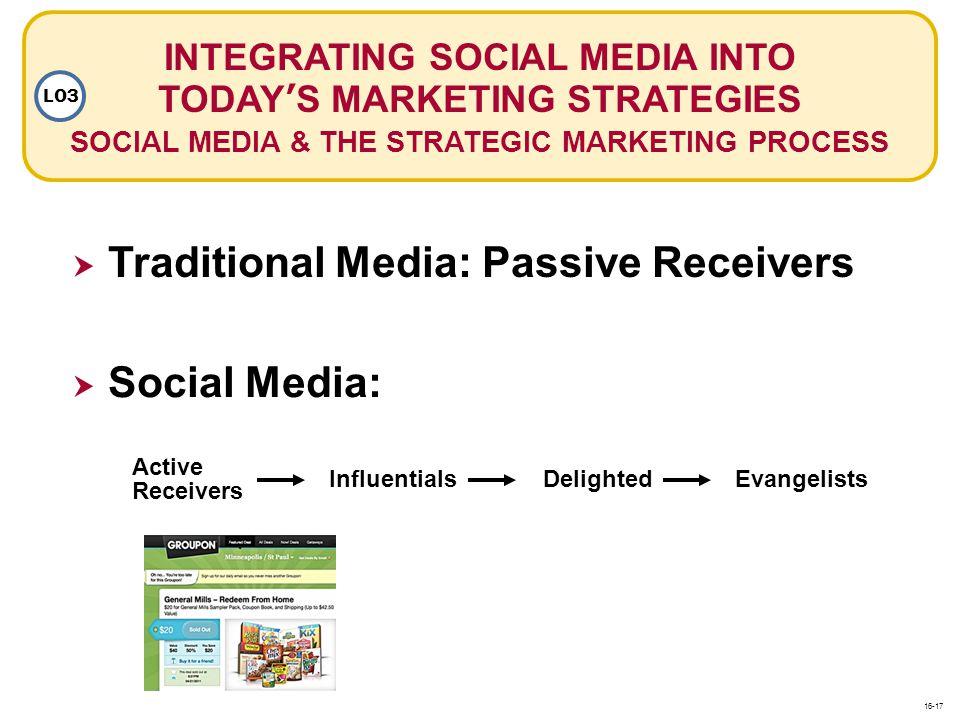 INTEGRATING SOCIAL MEDIA INTO TODAYS MARKETING STRATEGIES SOCIAL MEDIA & THE STRATEGIC MARKETING PROCESS LO3 Traditional Media: Passive Receivers Soci