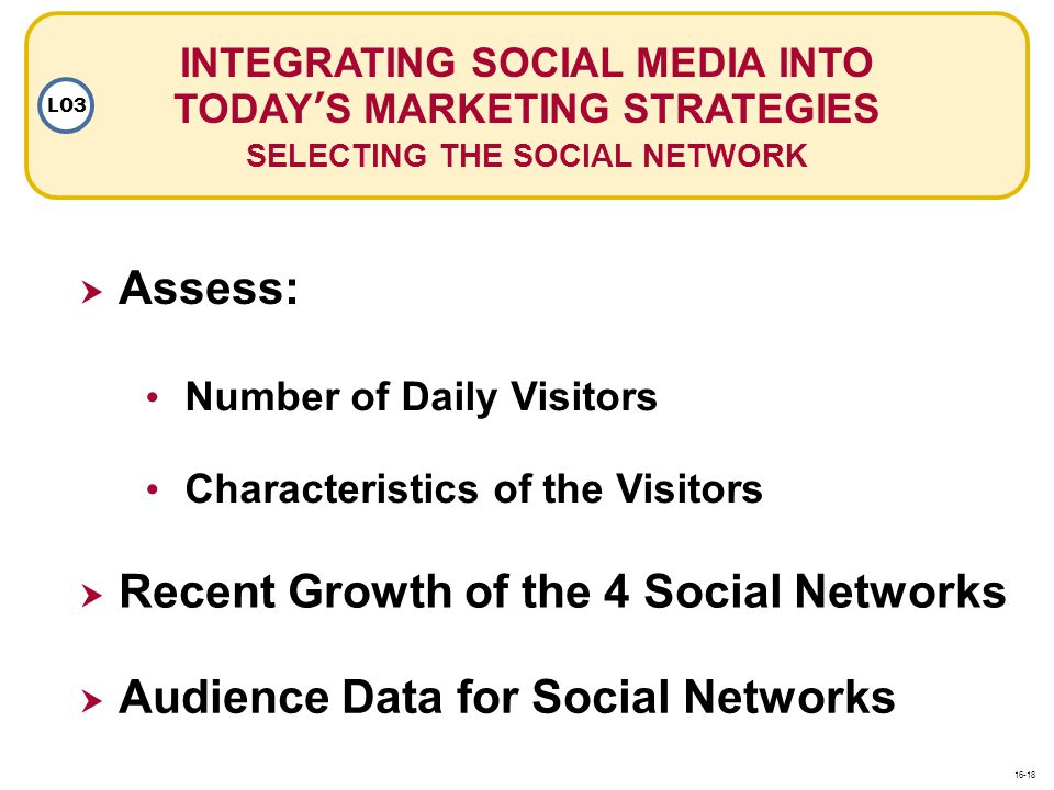 INTEGRATING SOCIAL MEDIA INTO TODAYS MARKETING STRATEGIES SELECTING THE SOCIAL NETWORK LO3 Recent Growth of the 4 Social Networks Audience Data for So
