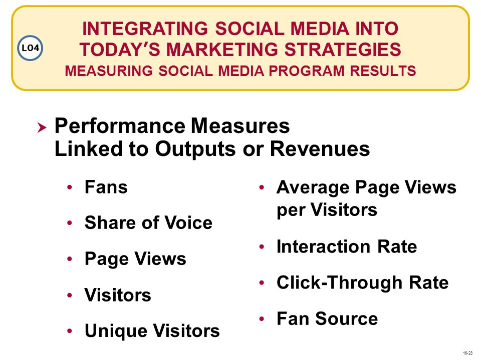 INTEGRATING SOCIAL MEDIA INTO TODAYS MARKETING STRATEGIES MEASURING SOCIAL MEDIA PROGRAM RESULTS LO4 Performance Measures Linked to Outputs or Revenue