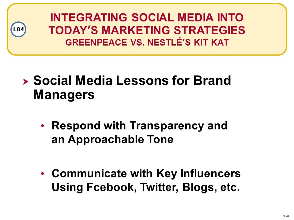 INTEGRATING SOCIAL MEDIA INTO TODAYS MARKETING STRATEGIES GREENPEACE VS. NESTLÉS KIT KAT LO4 Social Media Lessons for Brand Managers Respond with Tran