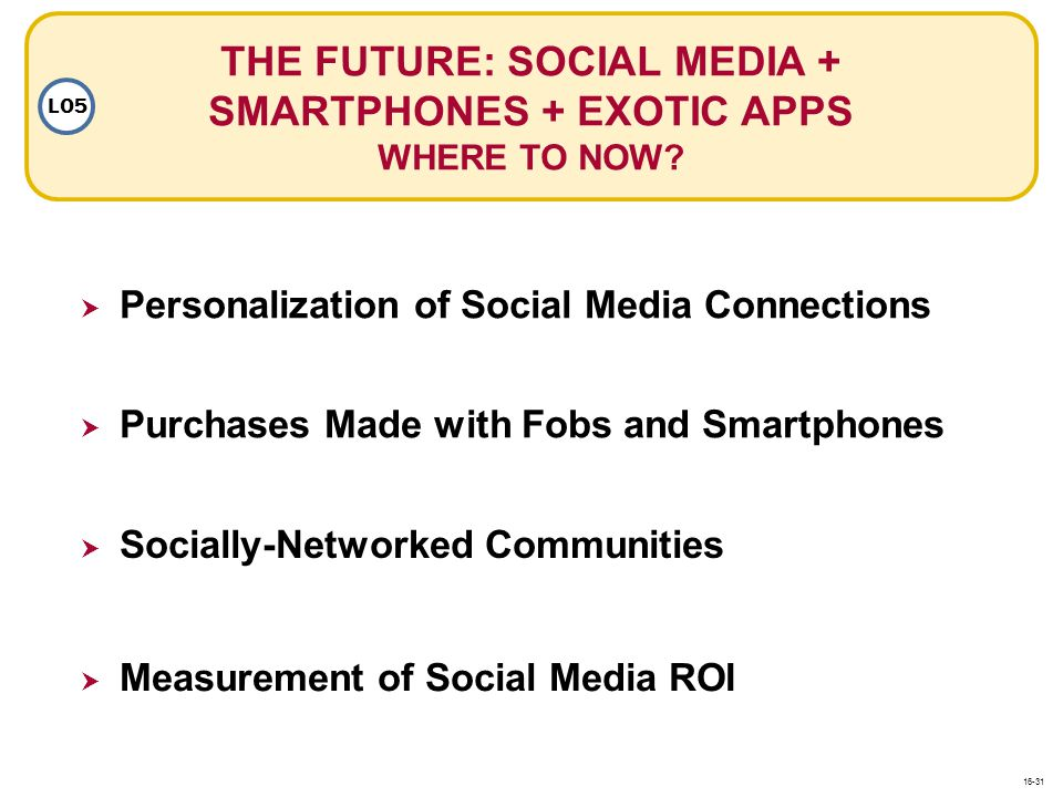 THE FUTURE: SOCIAL MEDIA + SMARTPHONES + EXOTIC APPS WHERE TO NOW? LO5 Personalization of Social Media Connections Purchases Made with Fobs and Smartp