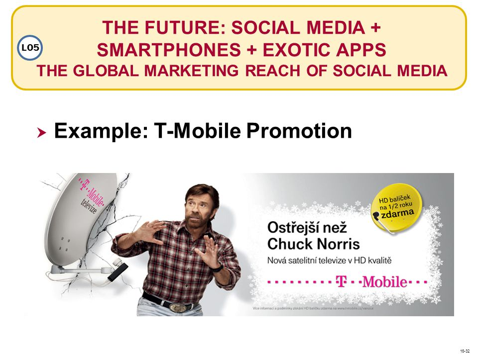 THE FUTURE: SOCIAL MEDIA + SMARTPHONES + EXOTIC APPS THE GLOBAL MARKETING REACH OF SOCIAL MEDIA LO5 Example: T-Mobile Promotion 16-32