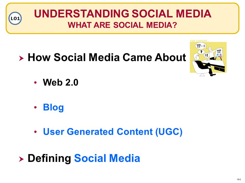 How Social Media Came About Web 2.0 Blog Defining Social Media Defining Social Media User Generated Content (UGC) UNDERSTANDING SOCIAL MEDIA WHAT ARE
