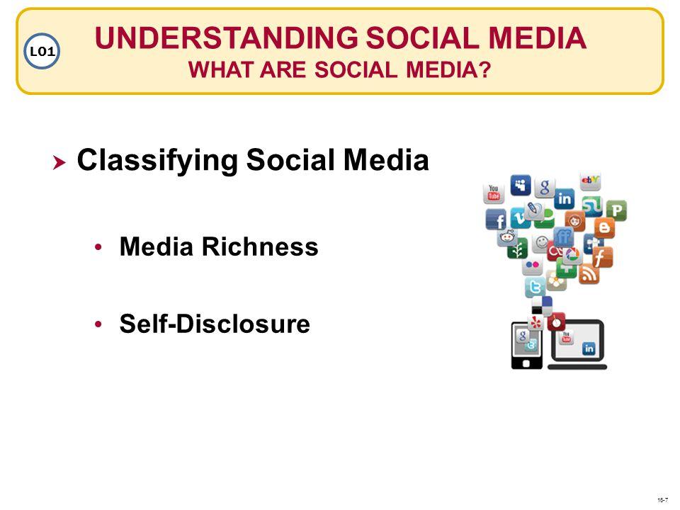 Classifying Social Media Media Richness Self-Disclosure UNDERSTANDING SOCIAL MEDIA WHAT ARE SOCIAL MEDIA? LO1 16-7
