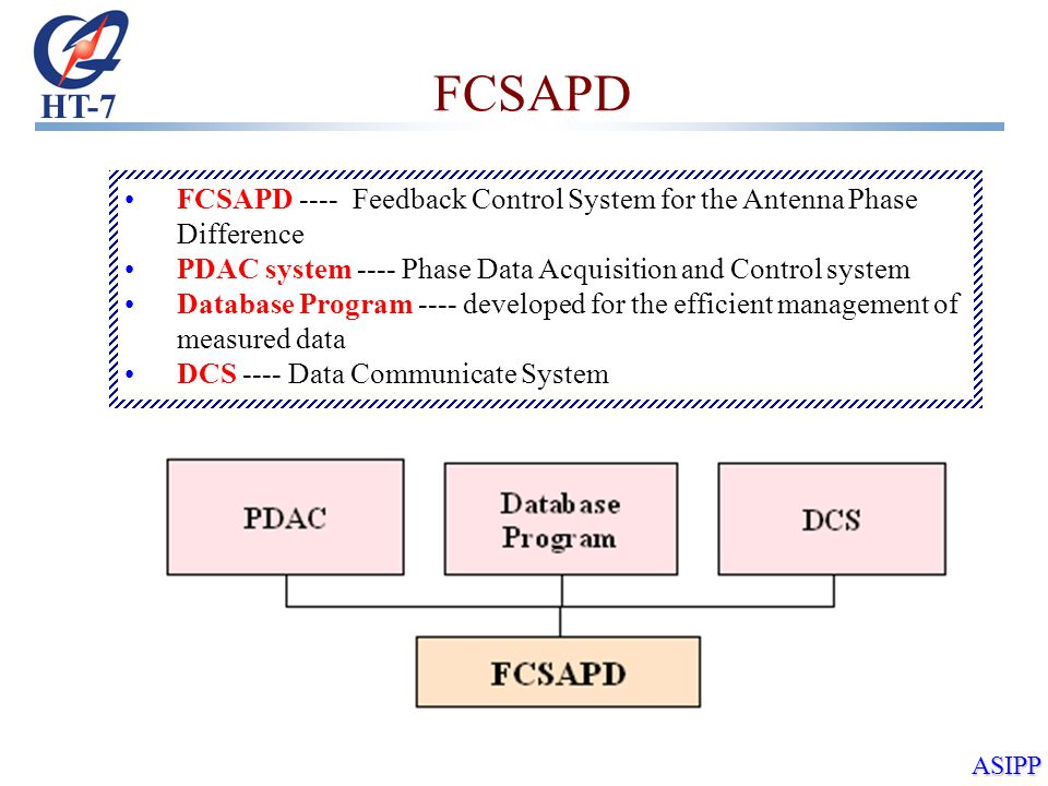 HT-7 ASIPP FCSAPD FCSAPD ---- Feedback Control System for the Antenna Phase Difference PDAC system ---- Phase Data Acquisition and Control system Database Program ---- developed for the efficient management of measured data DCS ---- Data Communicate System