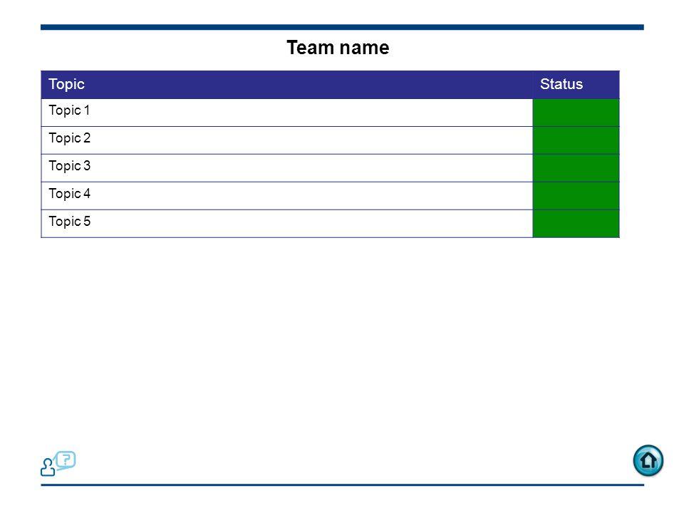 TopicStatus Topic 1 Topic 2 Topic 3 Topic 4 Topic 5 Team name