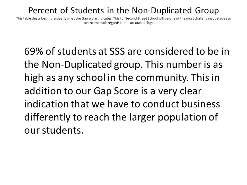 Percent of Students in the Non-Duplicated Group This table describes more clearly what the Gap score indicates. This for Second Street School will be