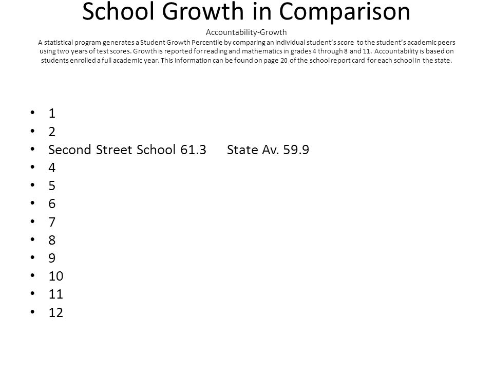 School Growth in Comparison Accountability-Growth A statistical program generates a Student Growth Percentile by comparing an individual students scor