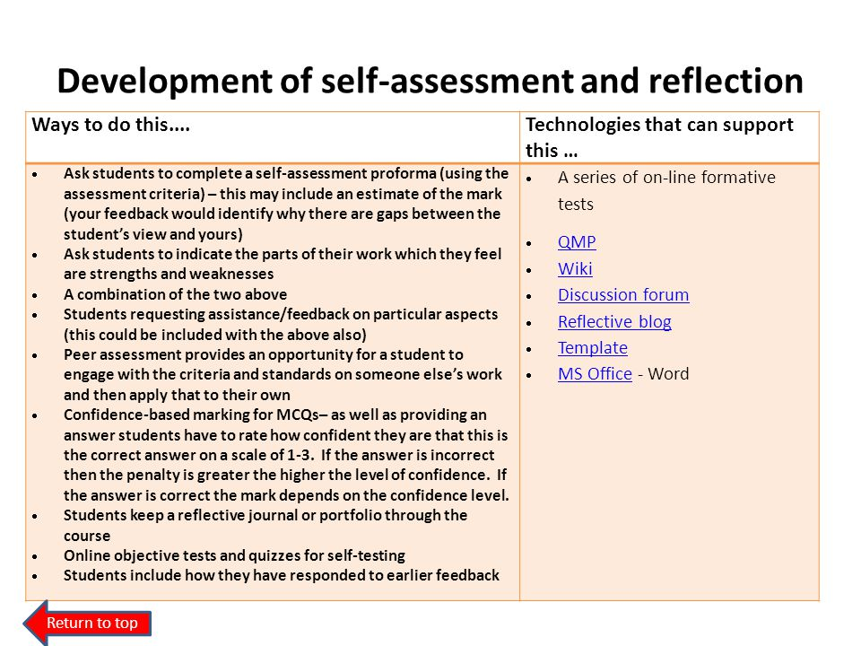 Development of self-assessment and reflection Ways to do this....Technologies that can support this … Ask students to complete a self-assessment profo