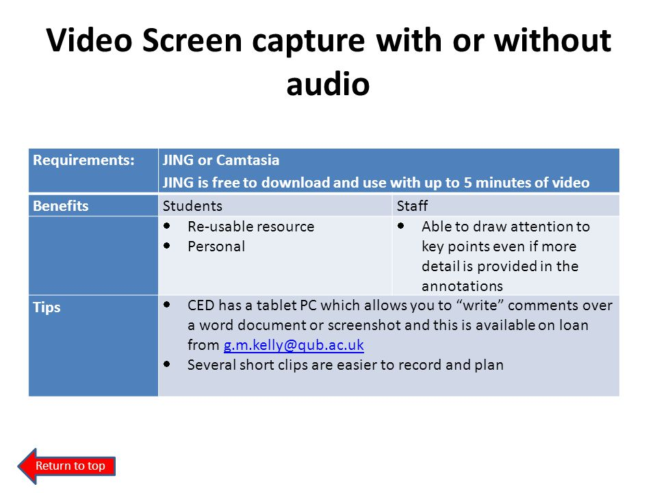 Video Screen capture with or without audio Requirements: JING or Camtasia JING is free to download and use with up to 5 minutes of video BenefitsStude