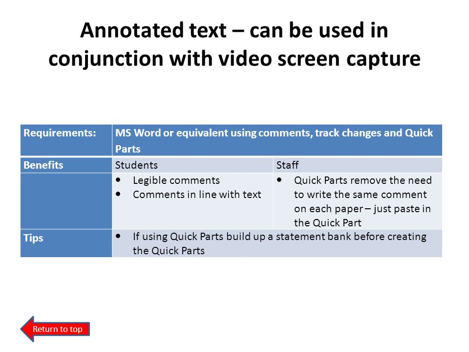 Annotated text – can be used in conjunction with video screen capture Requirements: MS Word or equivalent using comments, track changes and Quick Part