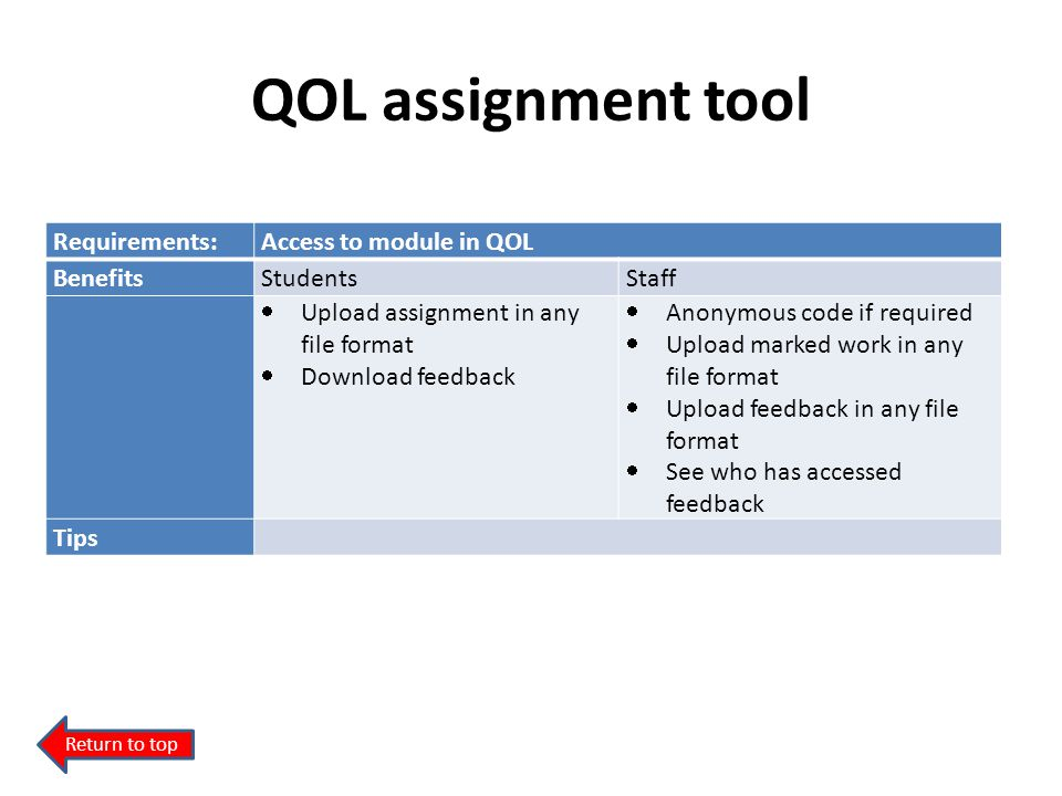 QOL assignment tool Requirements:Access to module in QOL BenefitsStudentsStaff Upload assignment in any file format Download feedback Anonymous code i