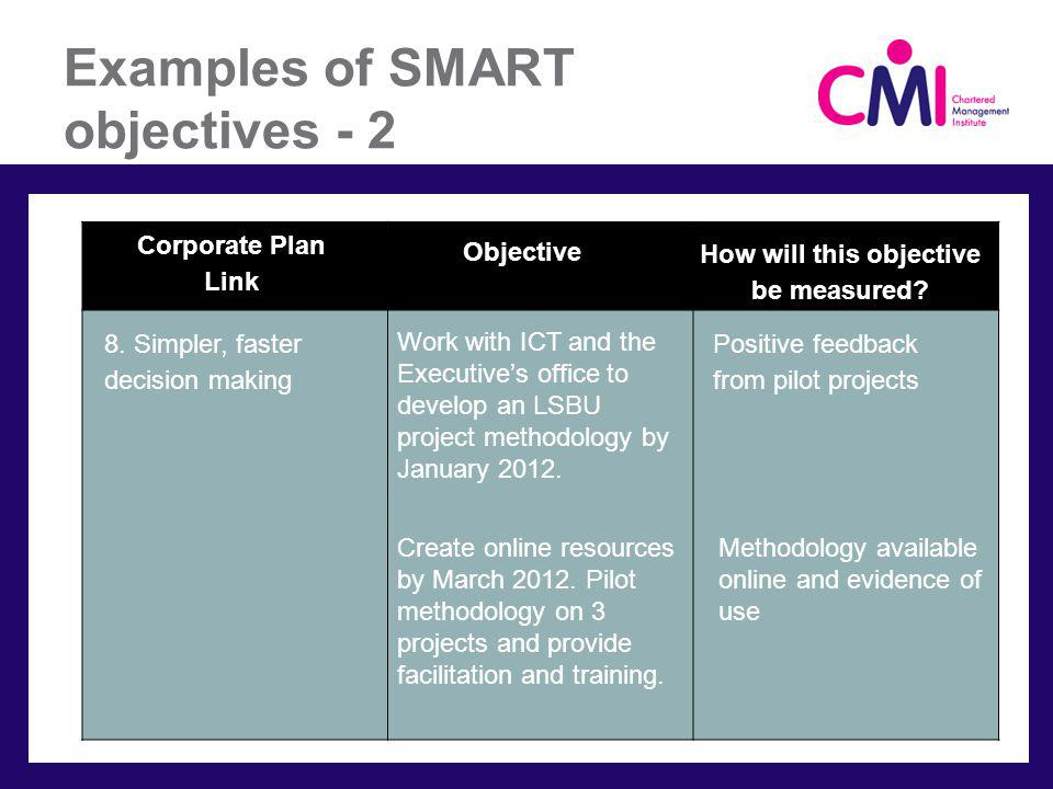 Examples of SMART objectives - 2 Corporate Plan Link 8.