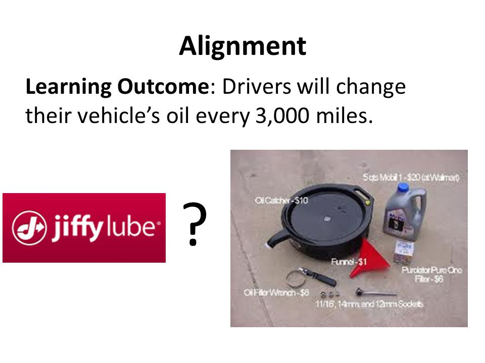Alignment Learning Outcome: Drivers will change their vehicles oil every 3,000 miles.