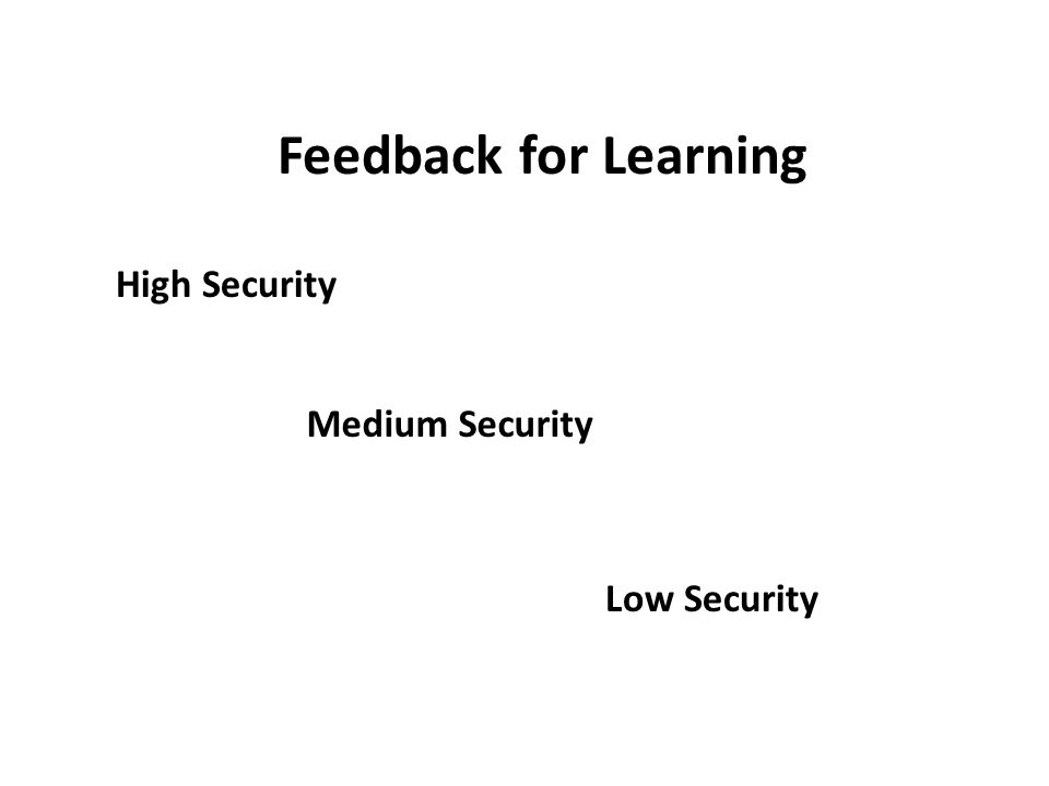 Feedback for Learning High Security Medium Security Low Security
