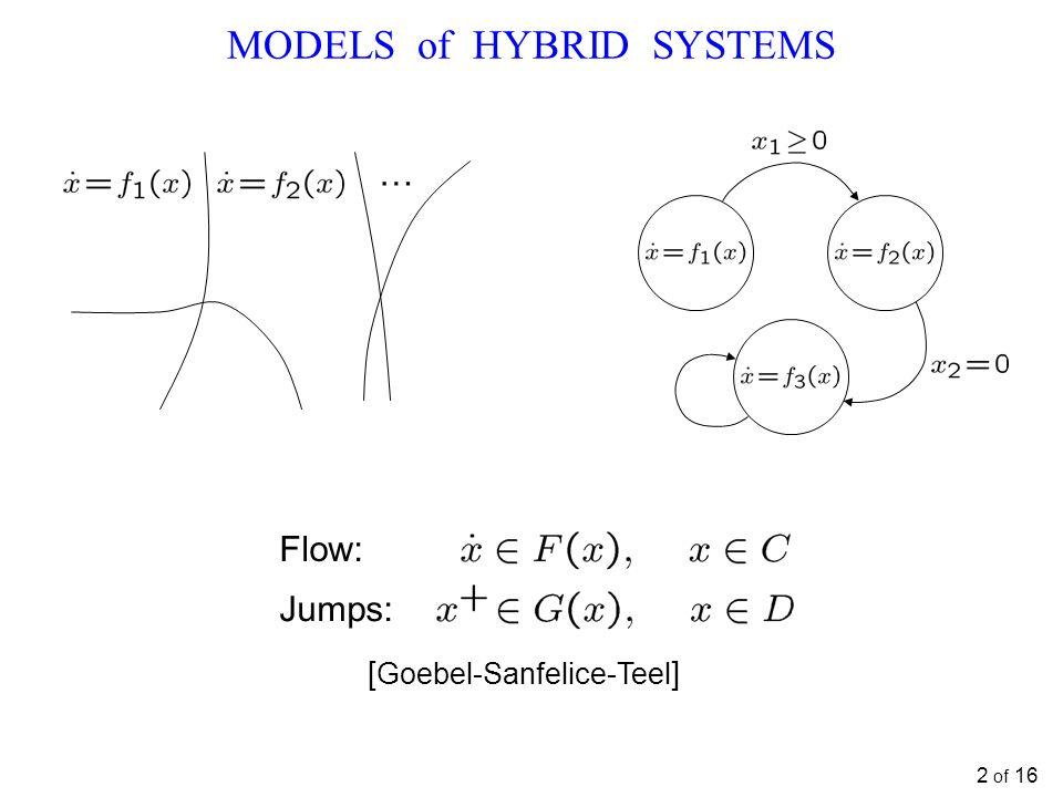2 of 16 MODELS of HYBRID SYSTEMS … [ Goebel-Sanfelice-Teel ] Flow: Jumps: