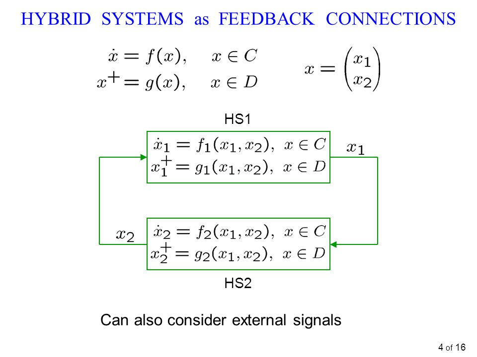 4 of 16 HYBRID SYSTEMS as FEEDBACK CONNECTIONS HS1 HS2 Can also consider external signals
