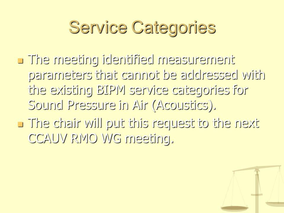 Service Categories The meeting identified measurement parameters that cannot be addressed with the existing BIPM service categories for Sound Pressure in Air (Acoustics).