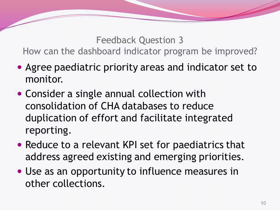 Feedback Question 3 How can the dashboard indicator program be improved? Agree paediatric priority areas and indicator set to monitor. Consider a sing