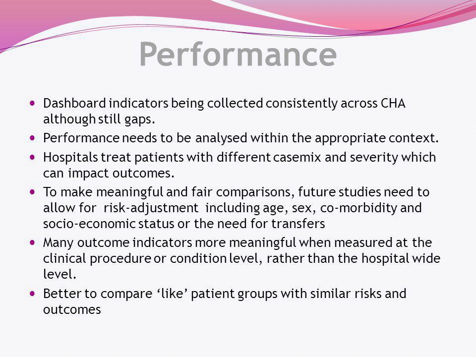 Performance Dashboard indicators being collected consistently across CHA although still gaps. Performance needs to be analysed within the appropriate