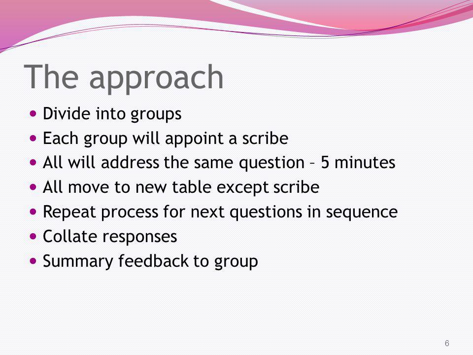 The approach Divide into groups Each group will appoint a scribe All will address the same question – 5 minutes All move to new table except scribe Re